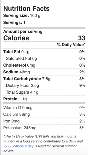 nutrition facts coleslaw